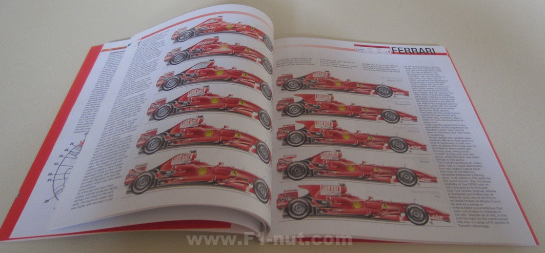 Book Review Formula 1 Technical Analysis 2008 9 By